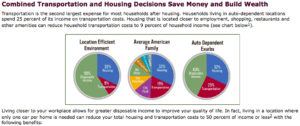 graphic via FHWA Livability Initiative